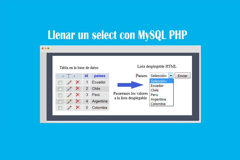 Photo of Llenar un select con MySQL PHP: Ejemplos completos