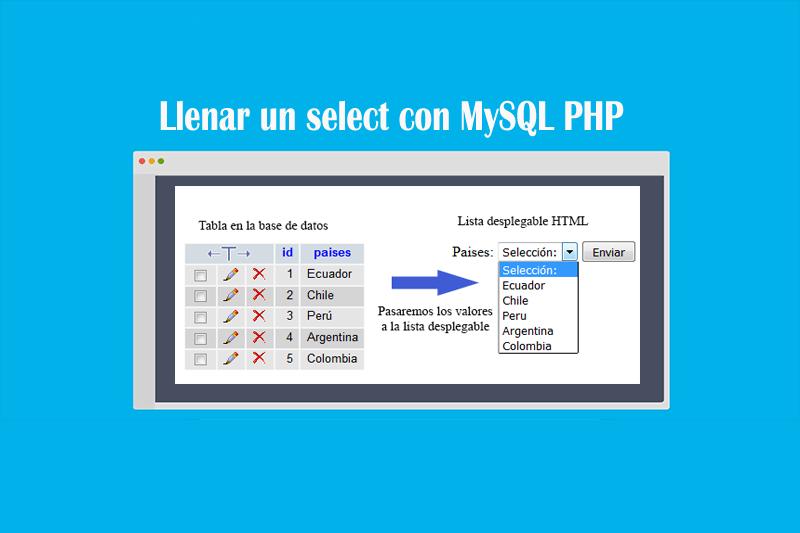 Llenar un select con MySQL PHP