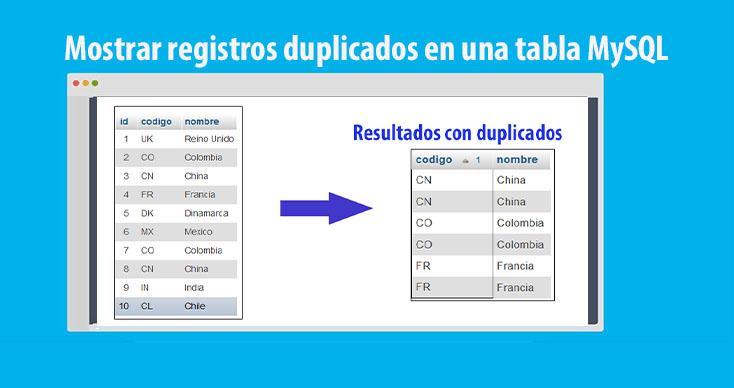 Photo of Mostrar registros duplicados en una tabla MySQL