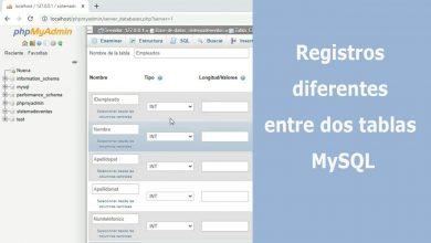 Registros diferentes entre dos tablas MySQL