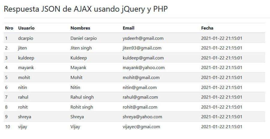 Descargar Ejemplo respuesta JSON de AJAX